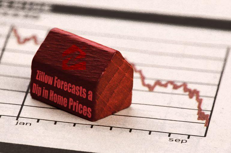 zillow housing market